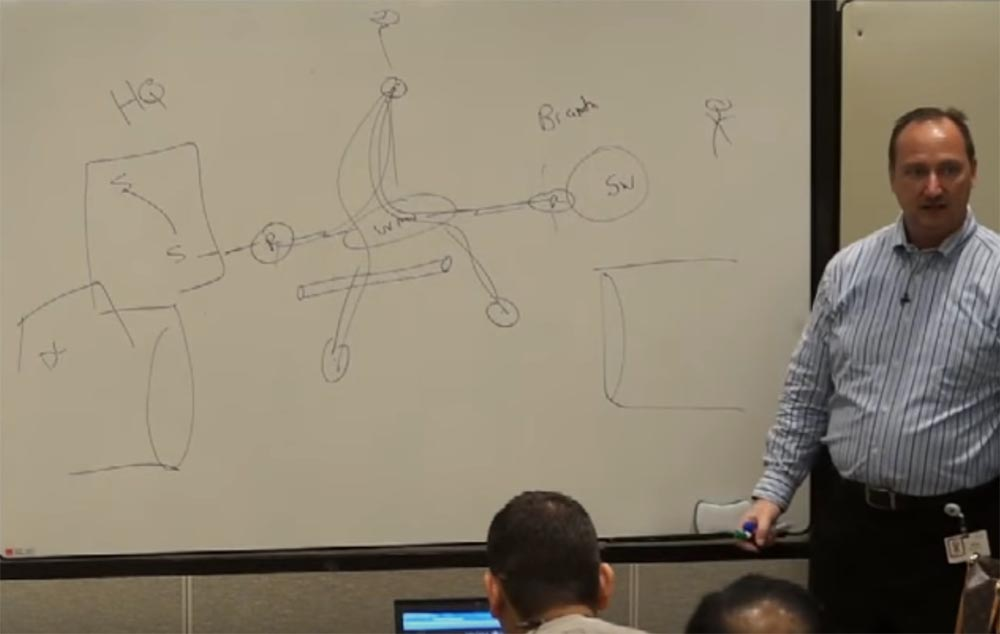 Тренинг FastTrack. «Сетевые основы». «Основы маршрутизации». Эдди Мартин. Декабрь, 2012 - 4