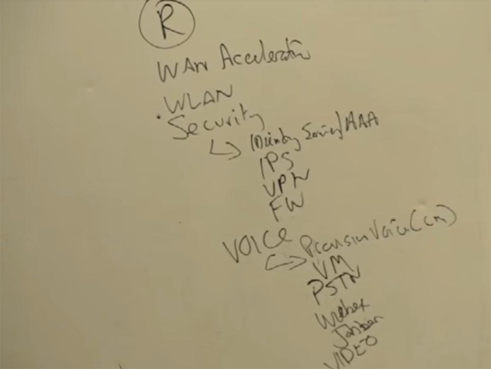 Тренинг FastTrack. «Сетевые основы». «Строение роутеров, платформы маршрутизации от Cisco». Эдди Мартин. Декабрь, 2012 - 3