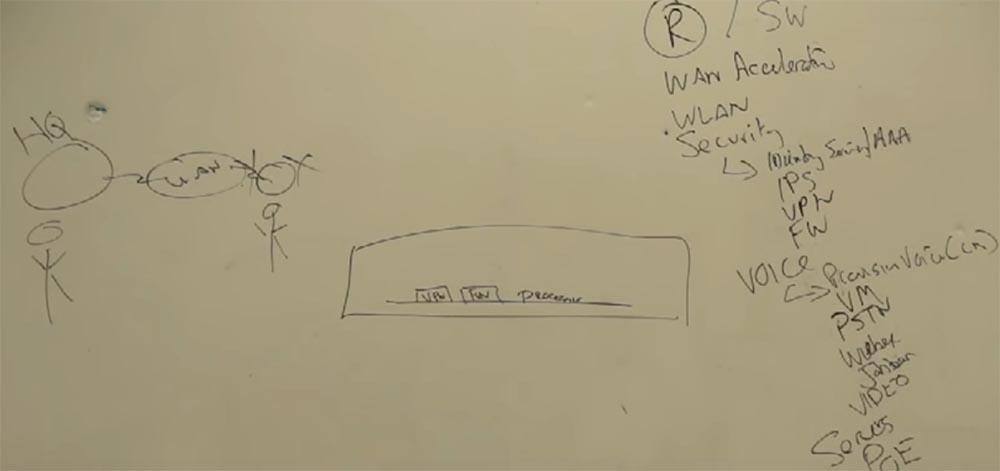 Тренинг FastTrack. «Сетевые основы». «Строение роутеров, платформы маршрутизации от Cisco». Эдди Мартин. Декабрь, 2012 - 6