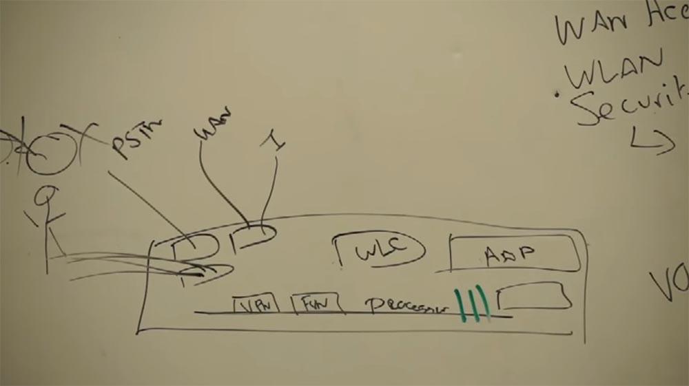 Тренинг FastTrack. «Сетевые основы». «Строение роутеров, платформы маршрутизации от Cisco». Эдди Мартин. Декабрь, 2012 - 9
