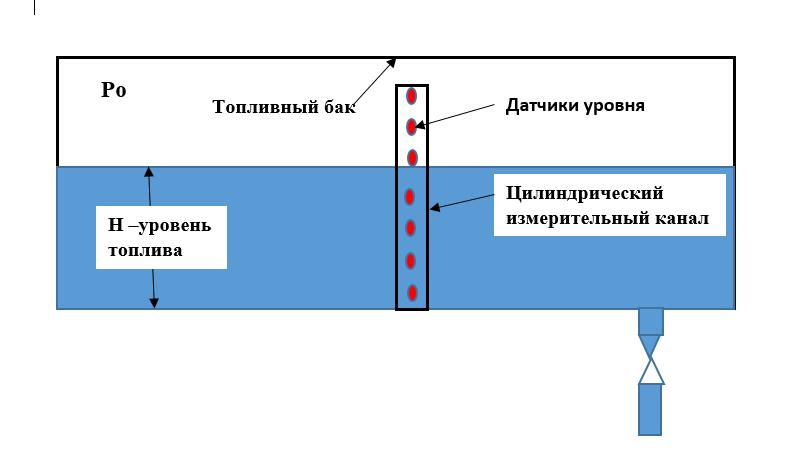 Подвесные топливные баки для самолётов - 15