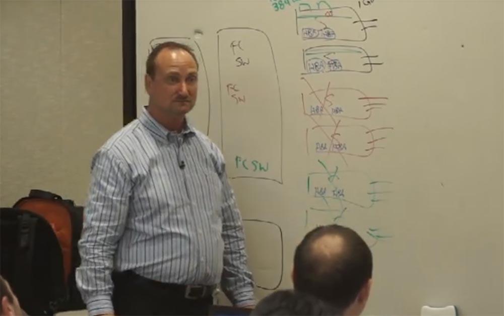 Тренинг FastTrack. «Сетевые основы». «Основы дата-центров». Часть 1. Эдди Мартин. Декабрь, 2012 - 14