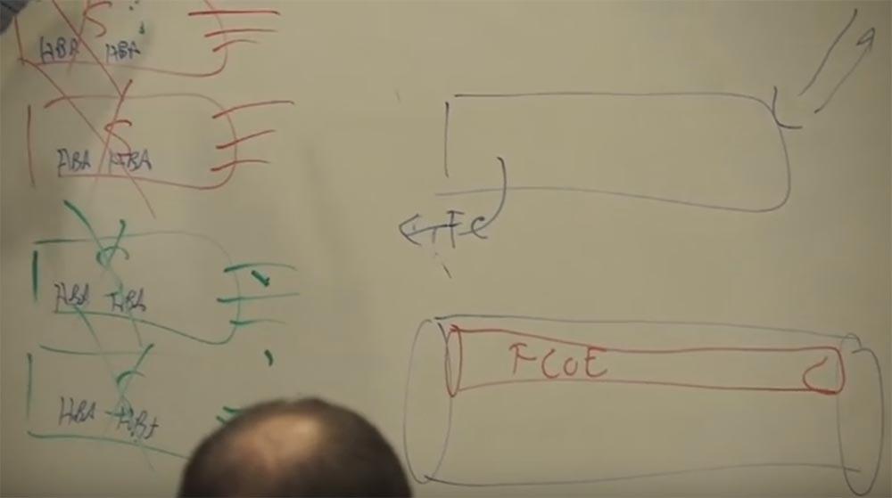 Тренинг FastTrack. «Сетевые основы». «Основы дата-центров». Часть 1. Эдди Мартин. Декабрь, 2012 - 18