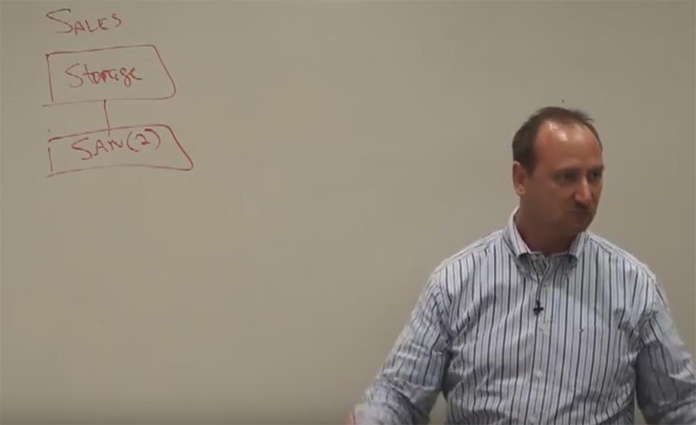 Тренинг FastTrack. «Сетевые основы». «Основы дата-центров». Часть 1. Эдди Мартин. Декабрь, 2012 - 3
