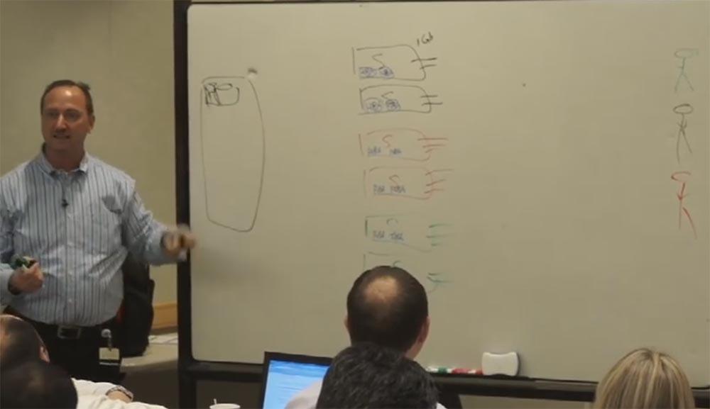 Тренинг FastTrack. «Сетевые основы». «Основы дата-центров». Часть 1. Эдди Мартин. Декабрь, 2012 - 9
