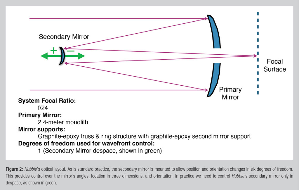 Космический телескоп Хаббл (статья плюс ролик) - 6