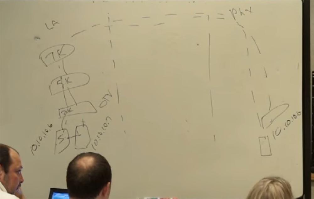 Тренинг FastTrack. «Сетевые основы». «Основы дата-центров». Часть 2. Эдди Мартин. Декабрь, 2012 - 10