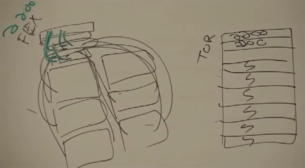 Тренинг FastTrack. «Сетевые основы». «Основы дата-центров». Часть 2. Эдди Мартин. Декабрь, 2012 - 12