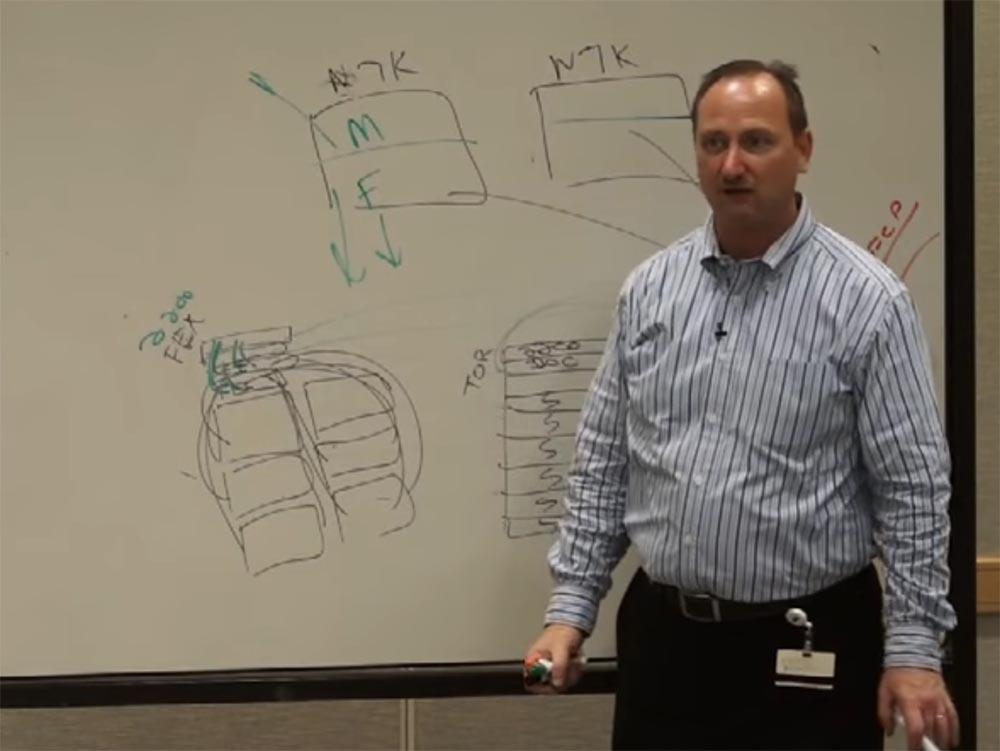 Тренинг FastTrack. «Сетевые основы». «Основы дата-центров». Часть 2. Эдди Мартин. Декабрь, 2012 - 15