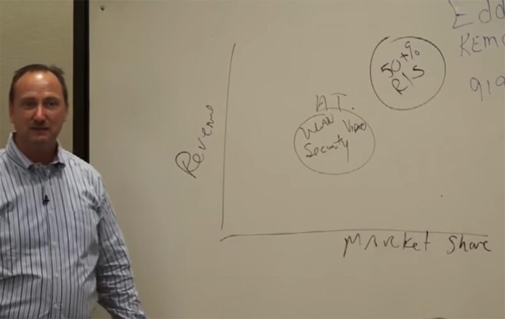 Тренинг FastTrack. «Сетевые основы». «Основы дата-центров». Часть 2. Эдди Мартин. Декабрь, 2012 - 3
