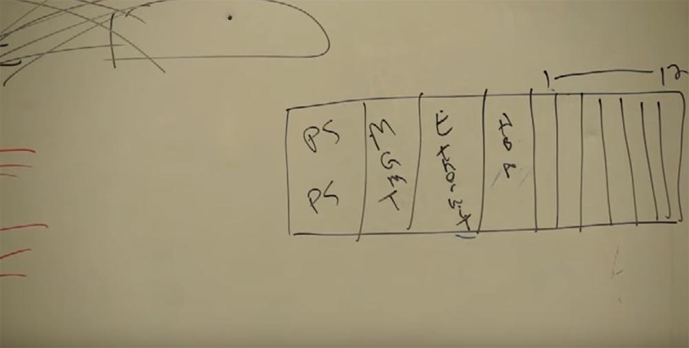Тренинг FastTrack. «Сетевые основы». «Основы дата-центров». Часть 2. Эдди Мартин. Декабрь, 2012 - 4