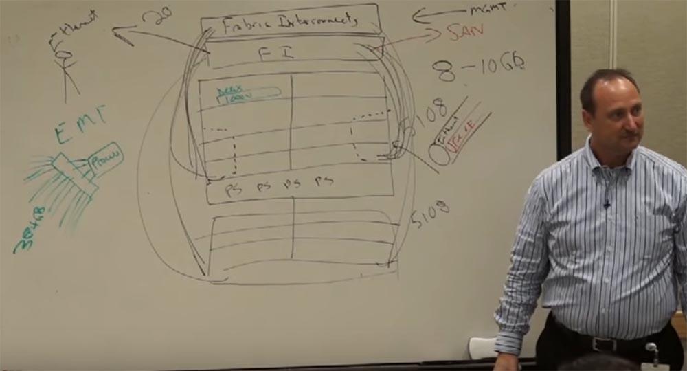 Тренинг FastTrack. «Сетевые основы». «Основы дата-центров». Часть 2. Эдди Мартин. Декабрь, 2012 - 7