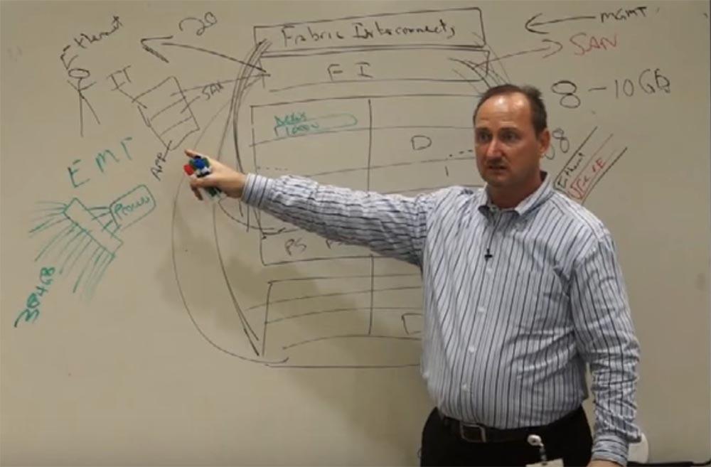 Тренинг FastTrack. «Сетевые основы». «Основы дата-центров». Часть 2. Эдди Мартин. Декабрь, 2012 - 8