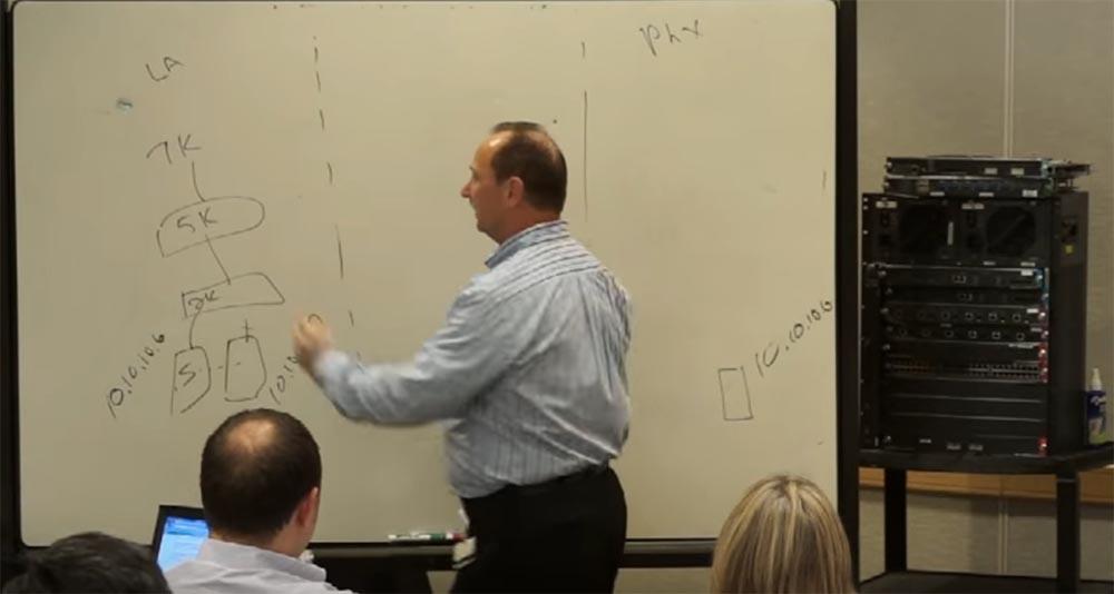 Тренинг FastTrack. «Сетевые основы». «Основы дата-центров». Часть 2. Эдди Мартин. Декабрь, 2012 - 9