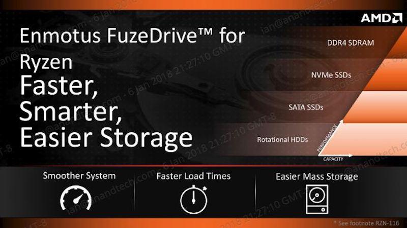 AMD Tech Day на Международной выставке потребительской электроники: дорожная карта, APU Ryzen, 12nm Zen+ и 7nm Vega - 17