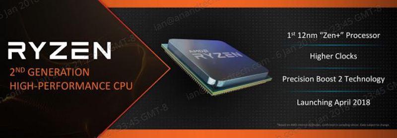 AMD Tech Day на Международной выставке потребительской электроники: дорожная карта, APU Ryzen, 12nm Zen+ и 7nm Vega - 19