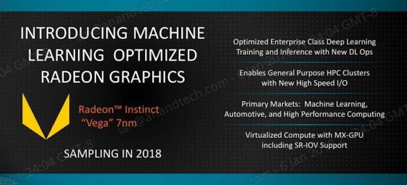 AMD Tech Day на Международной выставке потребительской электроники: дорожная карта, APU Ryzen, 12nm Zen+ и 7nm Vega - 24