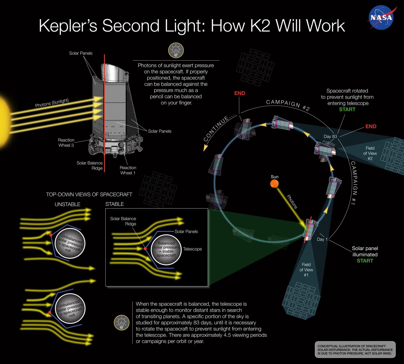 Google открыла код для машинного поиска экзопланет по данным с «Кеплера» - 2