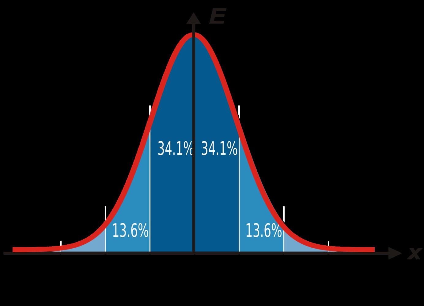 MathOps или математика в мониторинге - 16