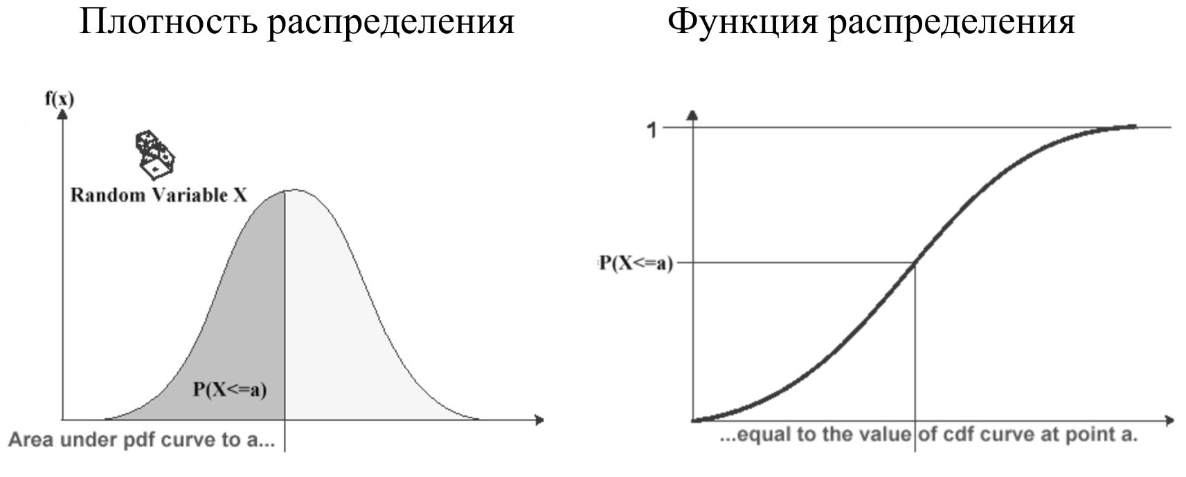 MathOps или математика в мониторинге - 4