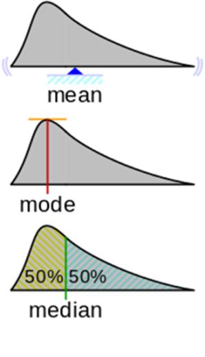 MathOps или математика в мониторинге - 9
