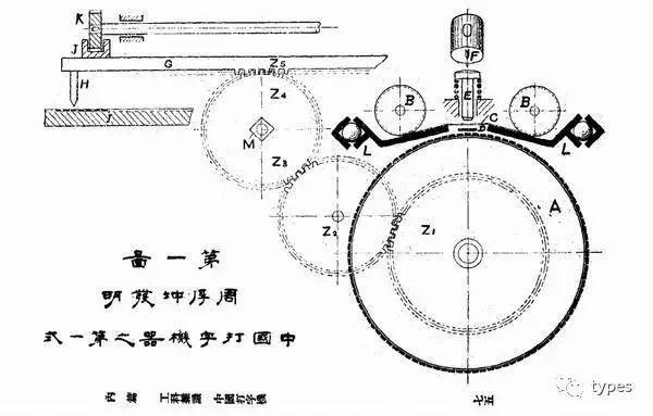 Китайская пишущая машинка — анекдот, инженерный шедевр, символ - 13