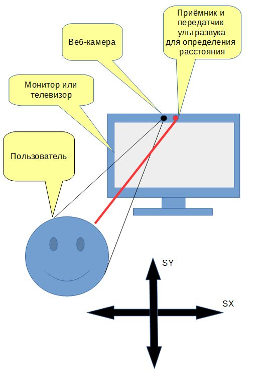 Попытка создания универсального устройства ввода информации - 5