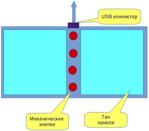 Попытка создания универсального устройства ввода информации - 1