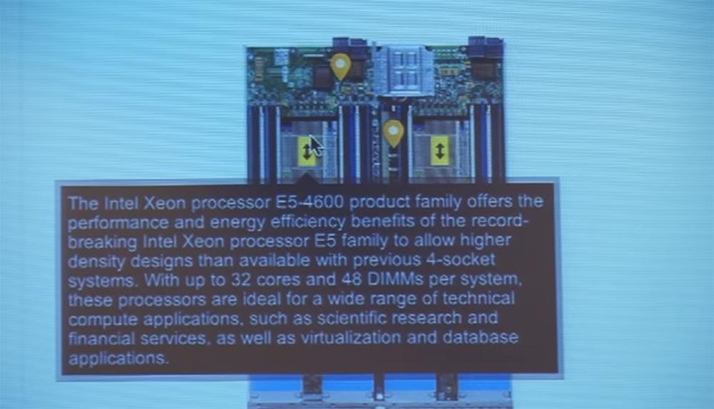 Тренинг FastTrack. «Сетевые основы». «Оборудование для дата-центров». Эдди Мартин. Декабрь, 2012 - 11