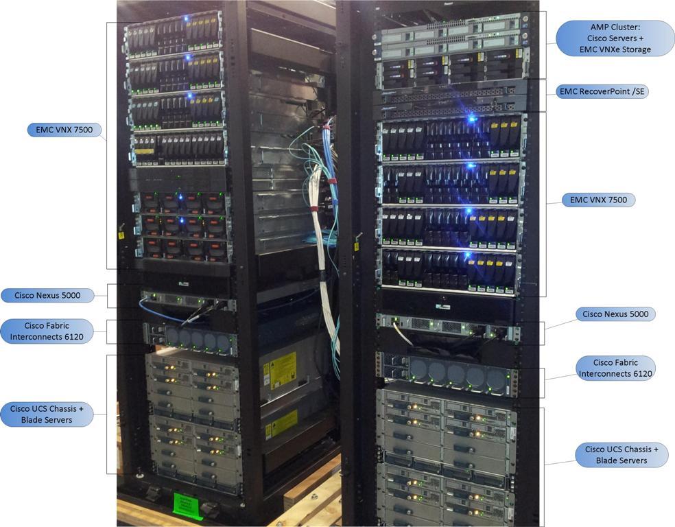 Тренинг FastTrack. «Сетевые основы». «Оборудование для дата-центров». Эдди Мартин. Декабрь, 2012 - 16