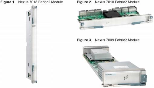 Тренинг FastTrack. «Сетевые основы». «Оборудование для дата-центров». Эдди Мартин. Декабрь, 2012 - 6