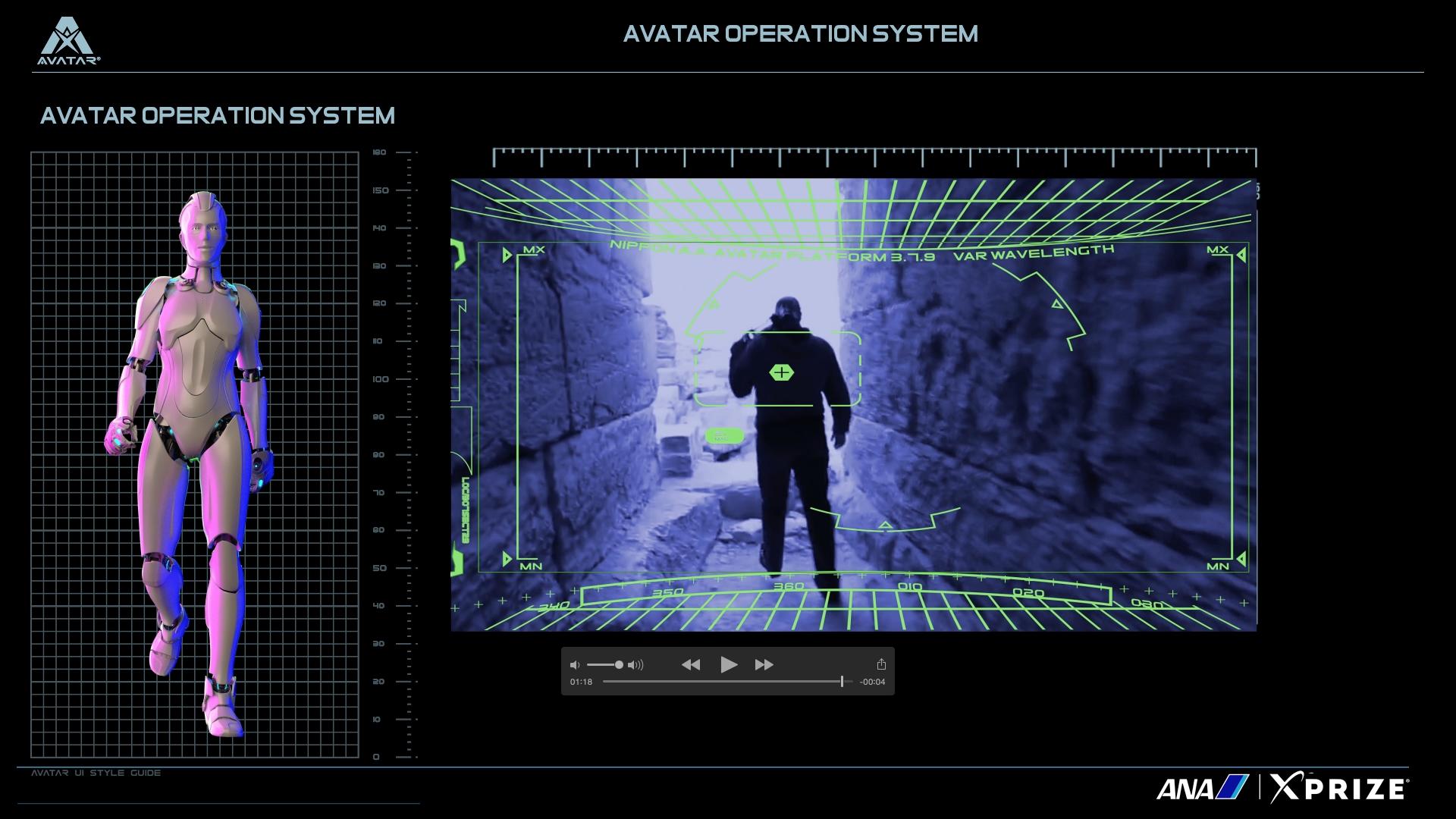 XPRIZE даст $10 млн тому, кто разработает робота-аватара - 2