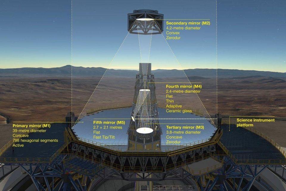 Спросите Итана: почему бы нам не сделать телескоп без зеркал или линз? - 8