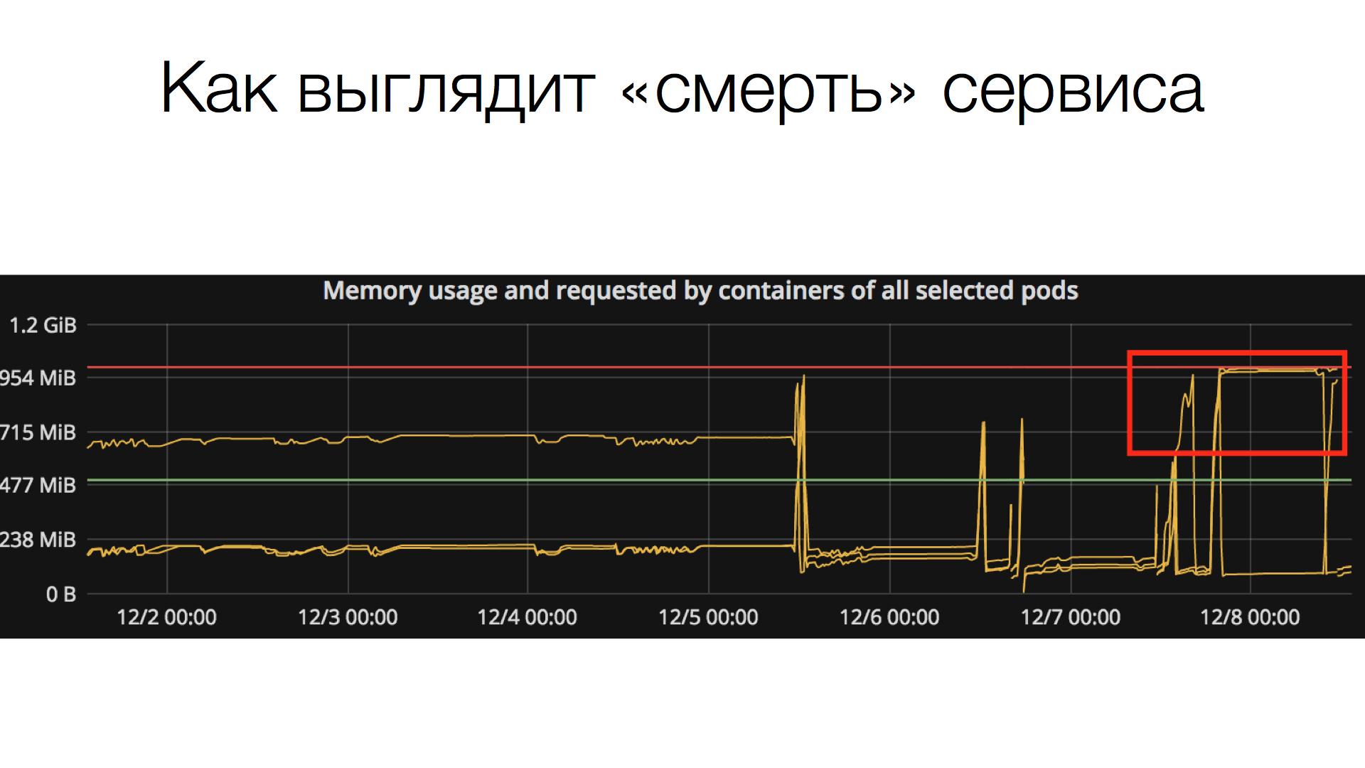 Unit-тестирование скриншотами: преодолеваем звуковой барьер. Расшифровка доклада - 23