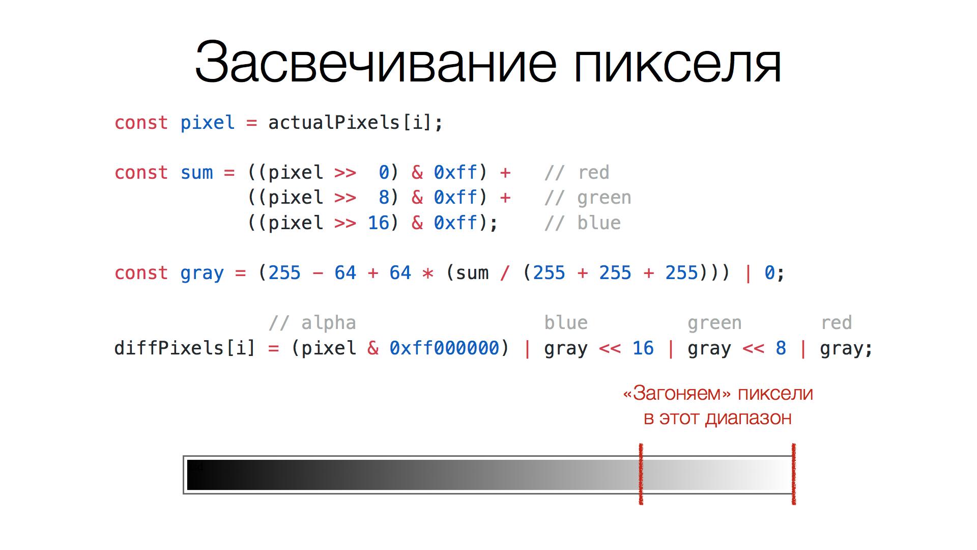 Unit-тестирование скриншотами: преодолеваем звуковой барьер. Расшифровка доклада - 32
