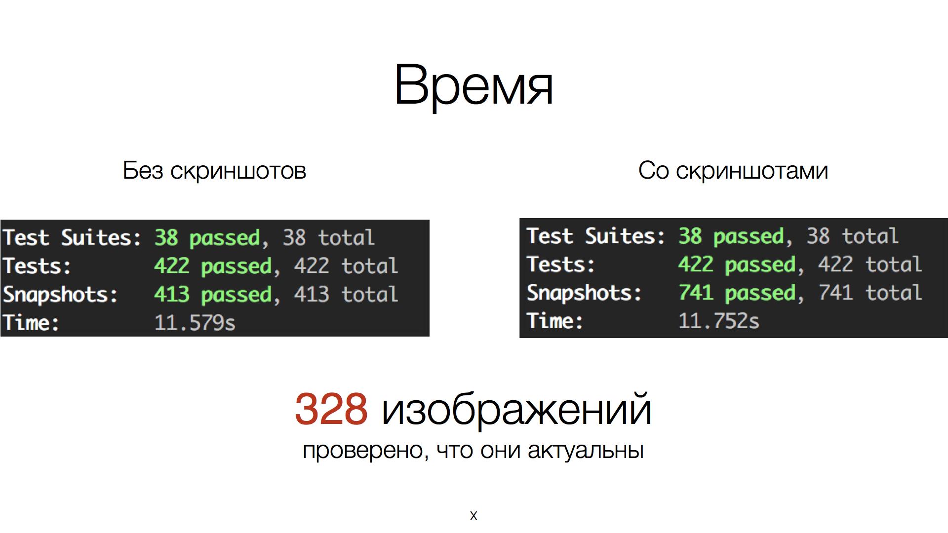 Unit-тестирование скриншотами: преодолеваем звуковой барьер. Расшифровка доклада - 36