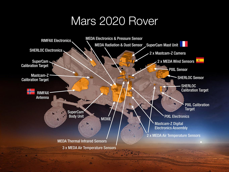 Началась сборка спускаемой ступени «Марс-2020» - 2