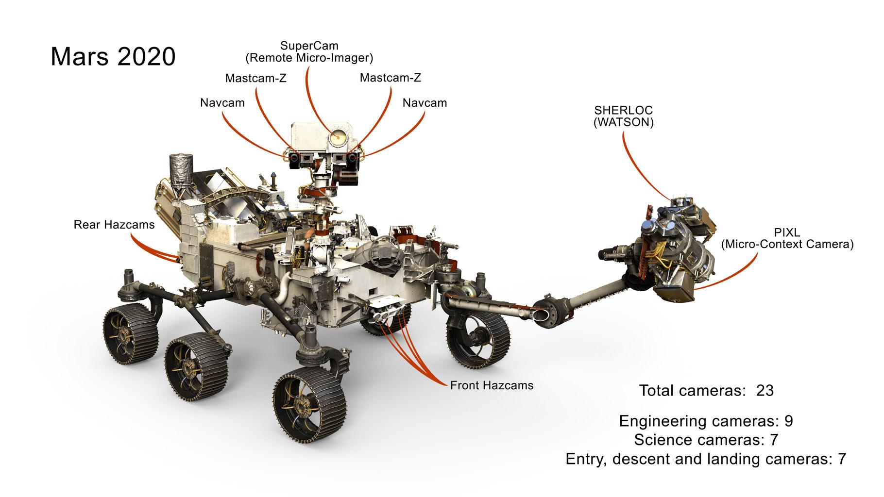 Началась сборка спускаемой ступени «Марс-2020» - 4