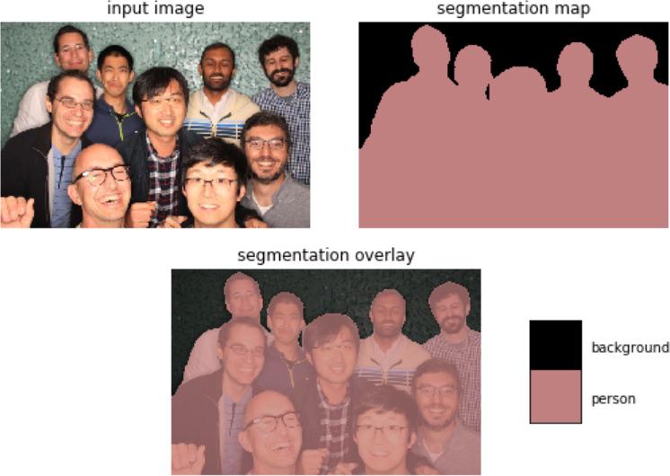 Технология сегментации изображений, используемая Google в портретном режиме фотосъемки, стала доступна сторонним разработчикам