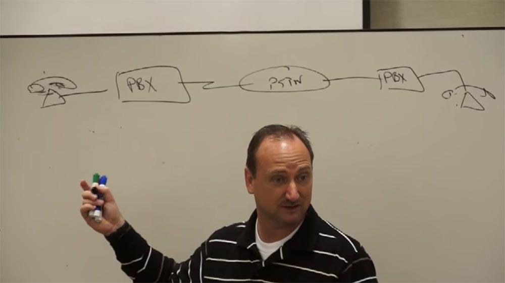 Тренинг FastTrack. «Сетевые основы». «Основы телефонии». Часть 1. Эдди Мартин. Декабрь, 2012 - 3