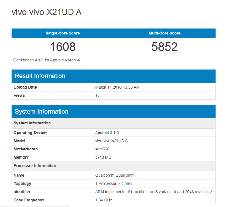 Смартфон Vivo X21 получил не Snapdragon 670, а Snapdragon 660