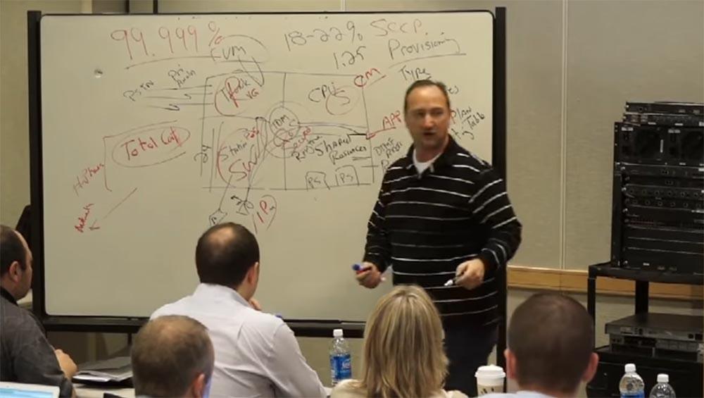 Тренинг FastTrack. «Сетевые основы». «Основы телефонии». Часть 2. Эдди Мартин. Декабрь, 2012 - 2