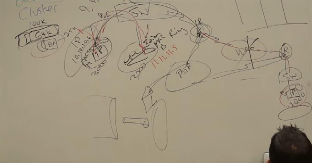 Тренинг FastTrack. «Сетевые основы». «Основы телефонии». Часть 2. Эдди Мартин. Декабрь, 2012 - 9