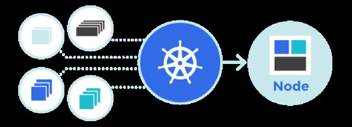 Иллюстрированное руководство по устройству сети в Kubernetes - 1