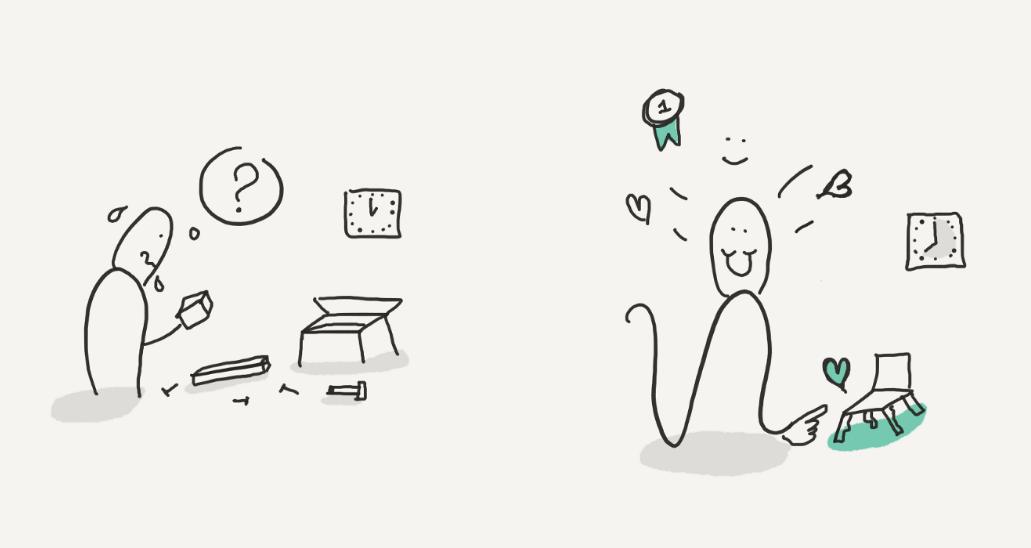 Истоки мотивации в управлении по Agile и SCRUM - 5