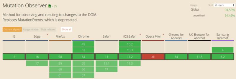 Как работает JS: отслеживание изменений в DOM с помощью MutationObserver - 4