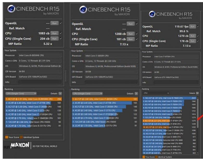 Шестиядерные мобильные CPU Intel протестировали в Cinebench R15 - 1