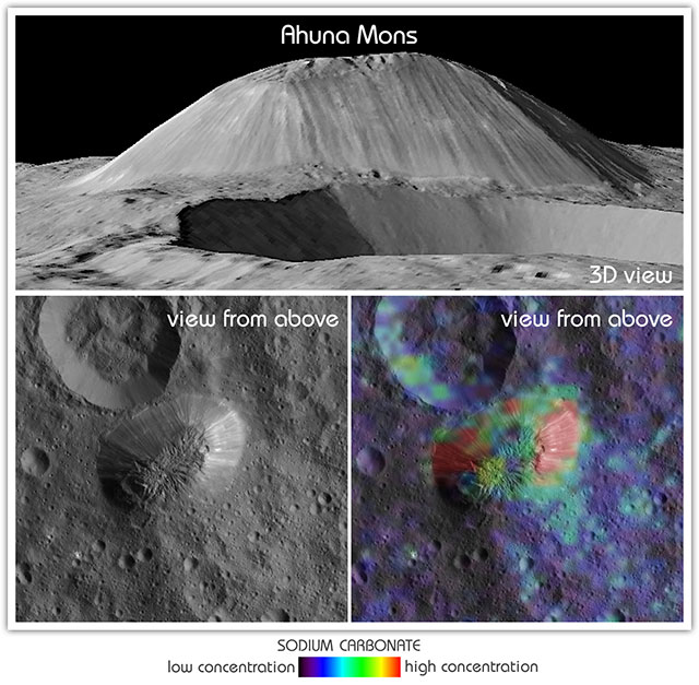 Церера меняется: зонд Dawn зафиксировал изменения поверхности планетоида - 2