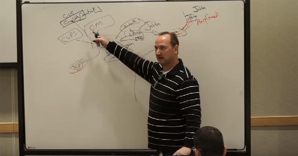 Тренинг FastTrack. «Сетевые основы». «Основы телефонии». Часть 3. Эдди Мартин. Декабрь, 2012 - 2