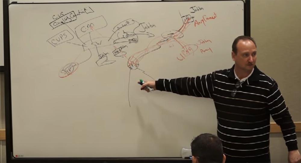 Тренинг FastTrack. «Сетевые основы». «Основы телефонии». Часть 3. Эдди Мартин. Декабрь, 2012 - 3